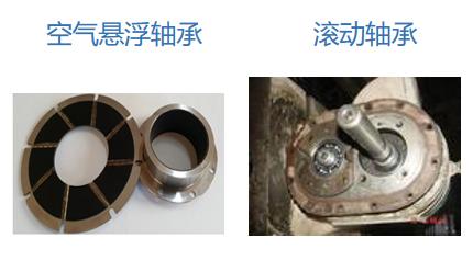 韓國世亞空氣懸浮鼓風機運行原理對比分析(圖4)