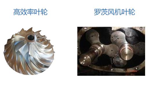 韓國世亞空氣懸浮鼓風機運行原理對比分析(圖5)