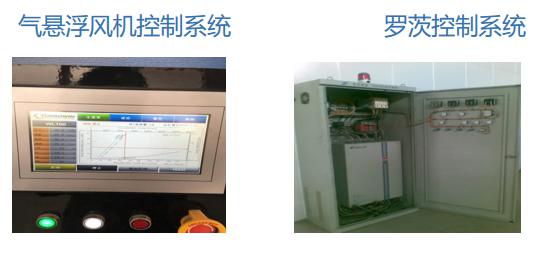 韓國世亞空氣懸浮鼓風機運行原理對比分析(圖6)